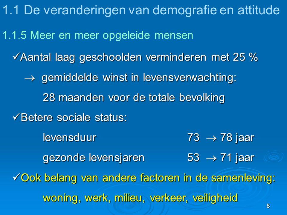 9 1.1.1 Gelijke behandeling van mannen en vrouwen 1.1.2 Toenemende urbanisatie 1.1.3 Vergrijzing van bevolking 1.1.4 Verschuiving van ziekten 1.1.5 Meer en meer opgeleide mensen 1.1.6 Verhoogde welvaart 1.1.7 Medicalisering 1.1.8 Grotere verwachtingen van patiënten en dokters 1.1.9 Individualisme in de maatschappij 1.1.10 Veranderde inzichten op risico s 1.1.11 Omgeving, kultuur en tijdperk 1.1De veranderingen van demografie en attitude