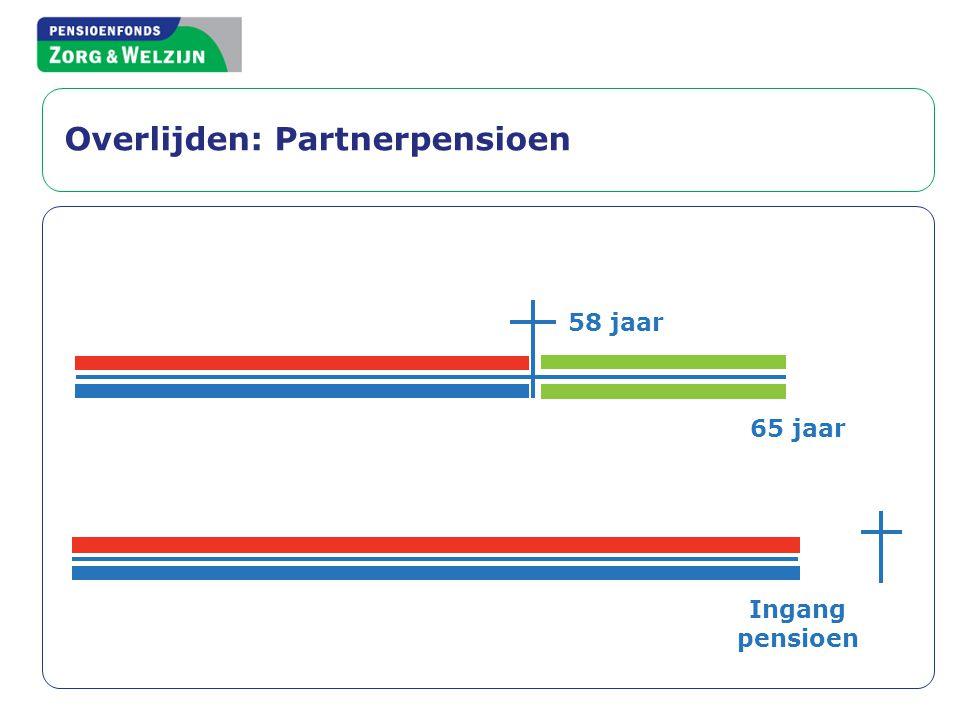 Overlijden: Partnerpensioen 58 jaar 65 jaar Ingang pensioen