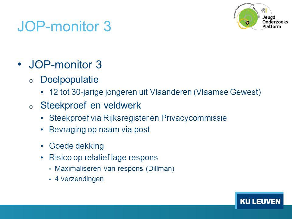 JOP-monitor 3 • JOP-monitor 3 o Doelpopulatie •12 tot 30-jarige jongeren uit Vlaanderen (Vlaamse Gewest) o Steekproef en veldwerk •Steekproef via Rijk
