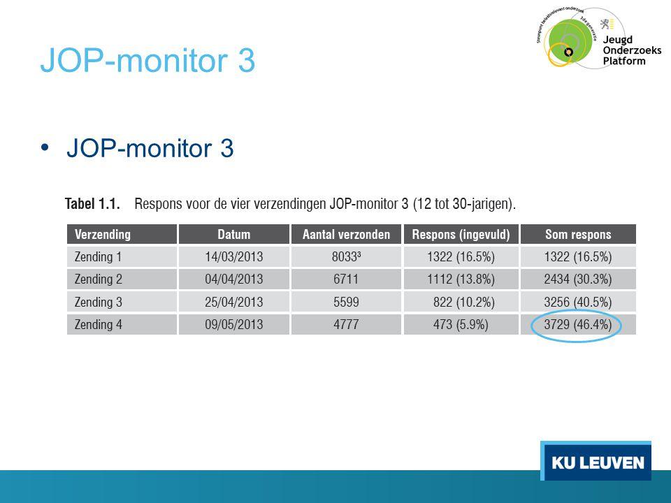 JOP-monitor 3 • JOP-monitor 3