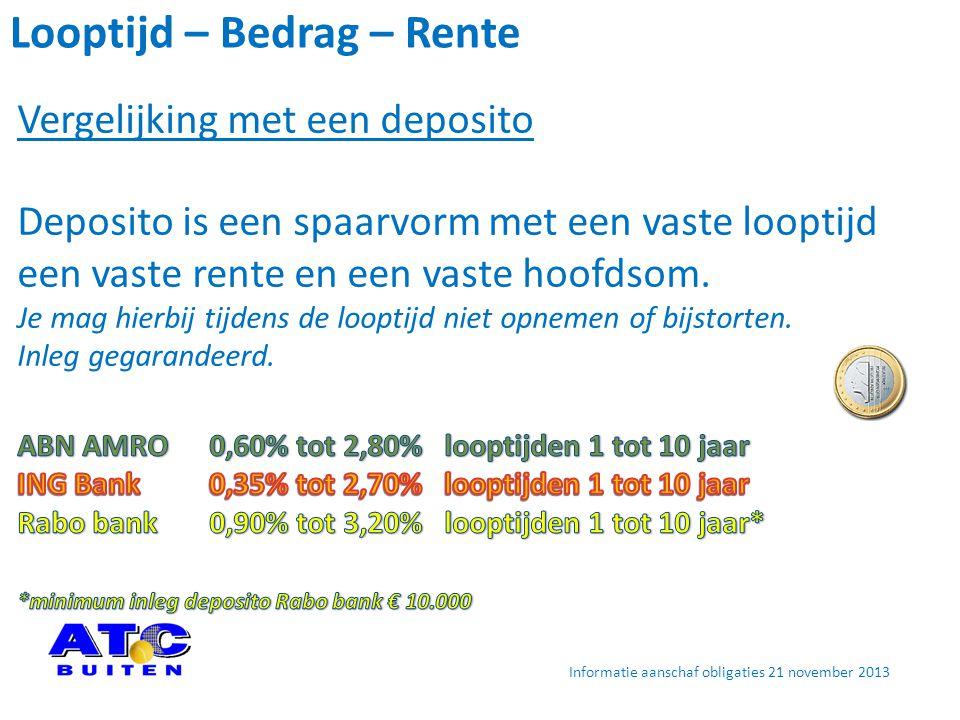 Looptijd – Bedrag – Rente Informatie aanschaf obligaties 21 november 2013