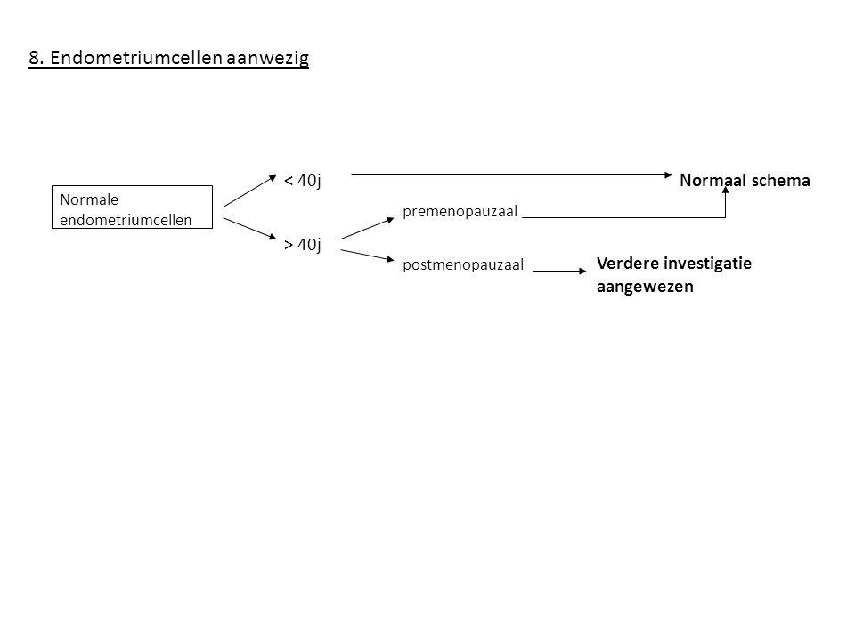 8. Endometriumcellen aanwezig Normale endometriumcellen < 40j > 40j Normaal schema premenopauzaal postmenopauzaal Verdere investigatie aangewezen