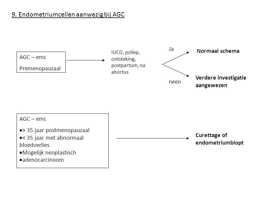 9. Endometriumcellen aanwezig bij AGC AGC – emc Premenopauzaal IUCD, poliep, ontsteking, postpartum, na abortus Ja Normaal schema neen Verdere investi