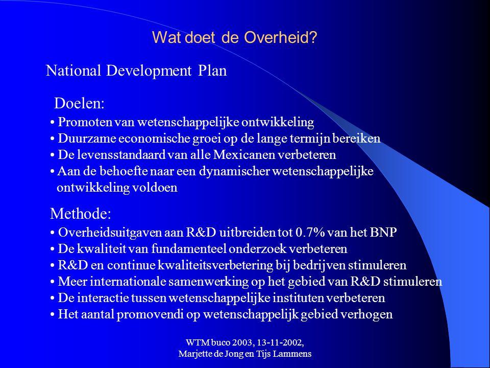 WTM buco 2003, 13-11-2002, Marjette de Jong en Tijs Lammens Wat doet de Overheid? National Development Plan • Promoten van wetenschappelijke ontwikkel