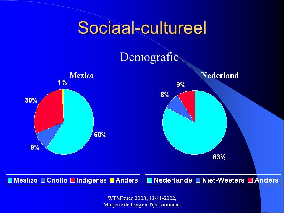 WTM buco 2003, 13-11-2002, Marjette de Jong en Tijs Lammens Religie