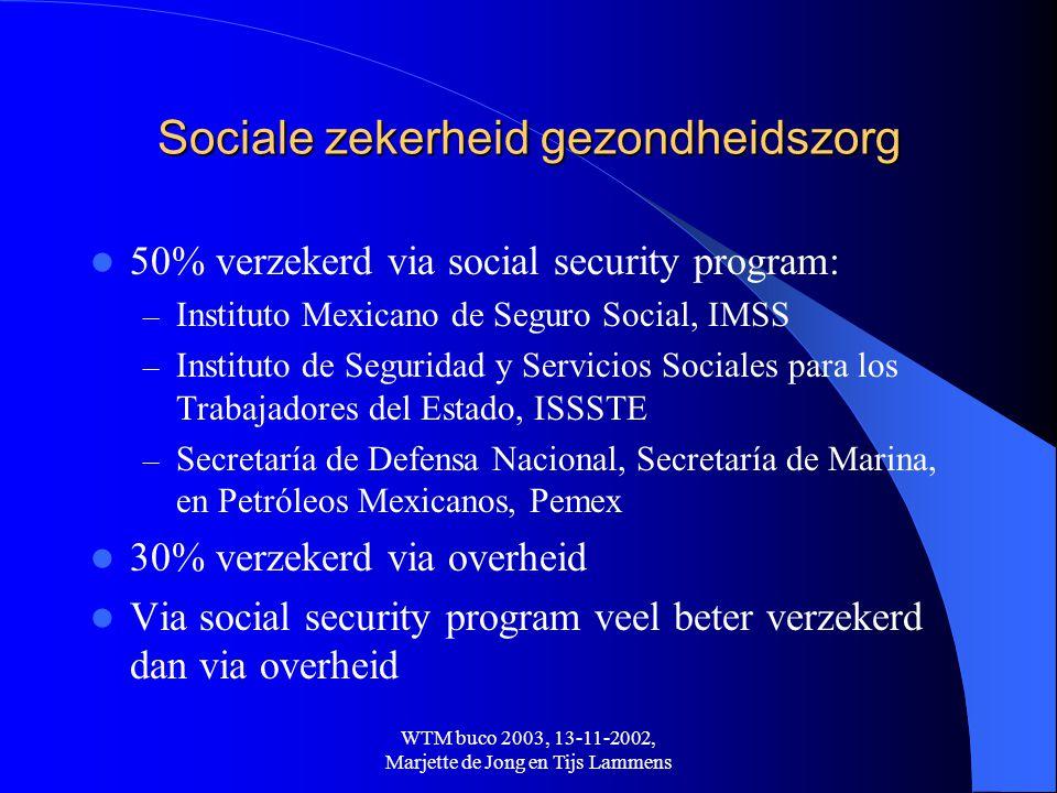 WTM buco 2003, 13-11-2002, Marjette de Jong en Tijs Lammens Sociale zekerheid gezondheidszorg  50% verzekerd via social security program: – Instituto