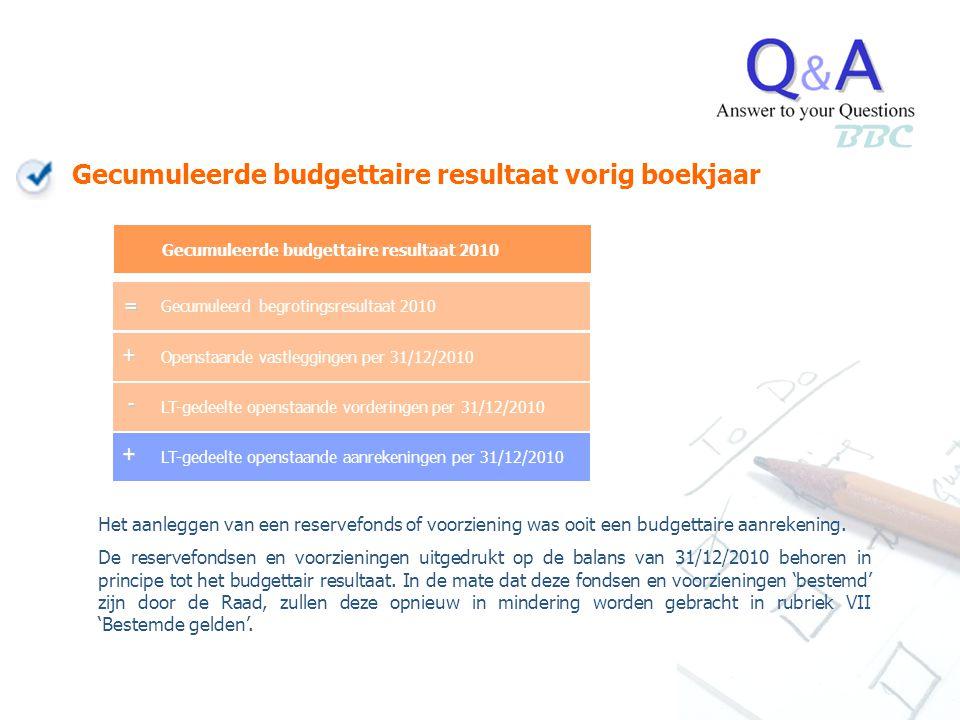 BBC Gecumuleerde budgettaire resultaat vorig boekjaar Het aanleggen van een reservefonds of voorziening was ooit een budgettaire aanrekening. De reser
