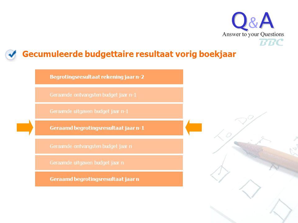 Begrotingsresultaat rekening jaar n-2 Geraamde ontvangsten budget jaar n-1 Gecumuleerde budgettaire resultaat vorig boekjaar Geraamde uitgaven budget