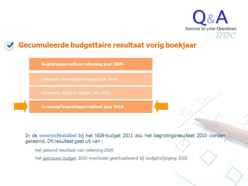 BBC Gecumuleerde budgettaire resultaat vorig boekjaar In de overzichtstabel bij het NGB-budget 2011 zou het begrotingsresultaat 2010 worden geraamd. D