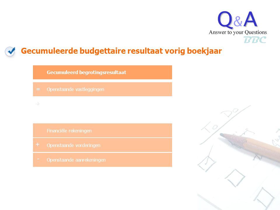 BBC Financiële rekeningen Openstaande vorderingen Openstaande aanrekeningen + - Gecumuleerd begrotingsresultaat Openstaande vastleggingen = + Gecumule