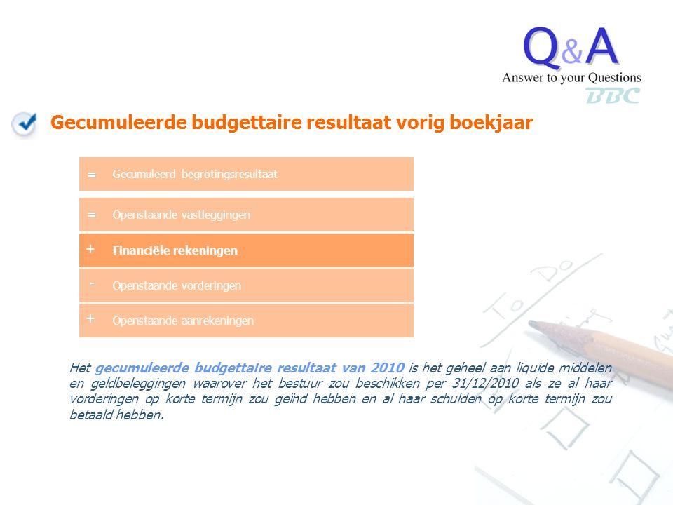 BBC Financiële rekeningen Openstaande vorderingen Openstaande aanrekeningen - + Gecumuleerd begrotingsresultaat Openstaande vastleggingen + Gecumuleer