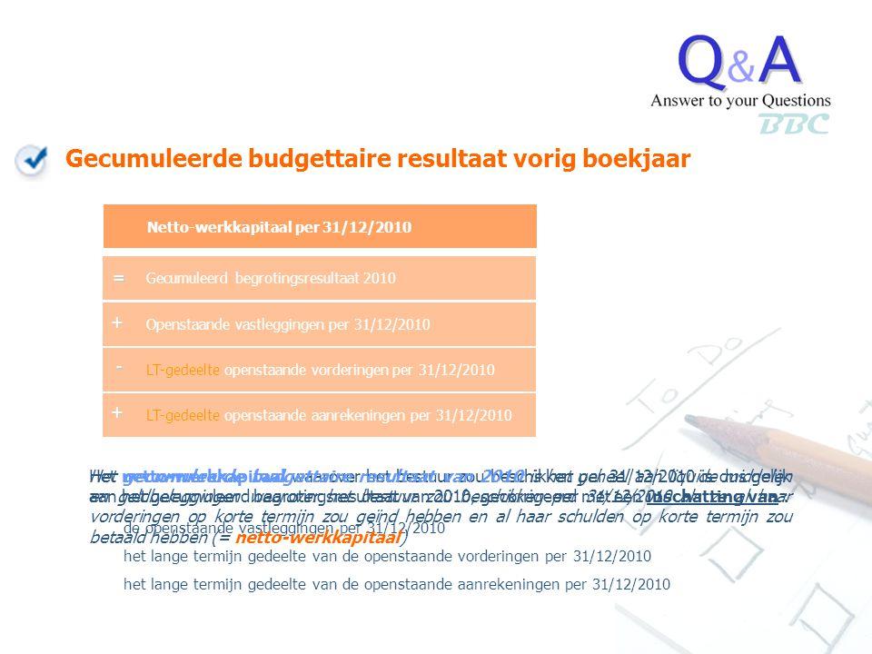 BBC Gecumuleerde budgettaire resultaat vorig boekjaar Openstaande vastleggingen per 31/12/2010 Netto-werkkapitaal per 31/12/2010 Gecumuleerd begroting