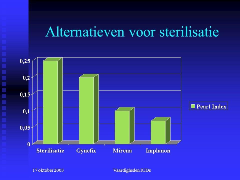 17 oktober 2003Vaardigheden IUDs Alternatieven voor sterilisatie