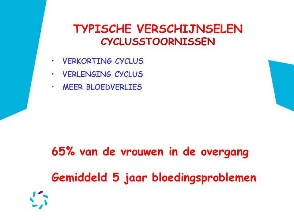TYPISCHE VERSCHIJNSELEN CYCLUSSTOORNISSEN •VERKORTING CYCLUS •VERLENGING CYCLUS •MEER BLOEDVERLIES 65% van de vrouwen in de overgang Gemiddeld 5 jaar