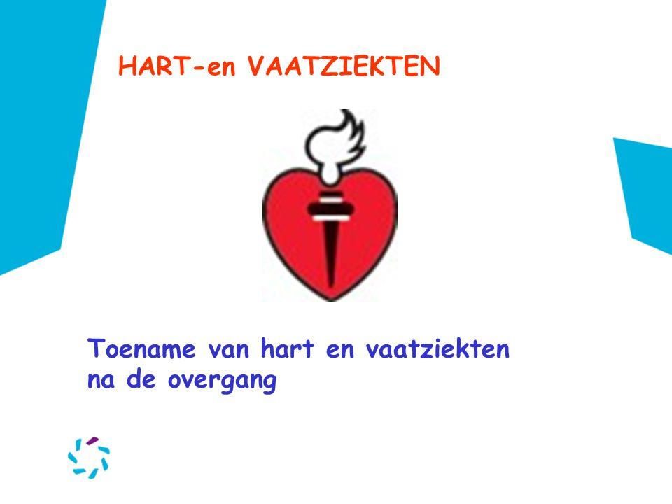 HART-en VAATZIEKTEN Toename van hart en vaatziekten na de overgang