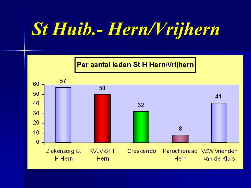 St Huib.- Hern/Vrijhern