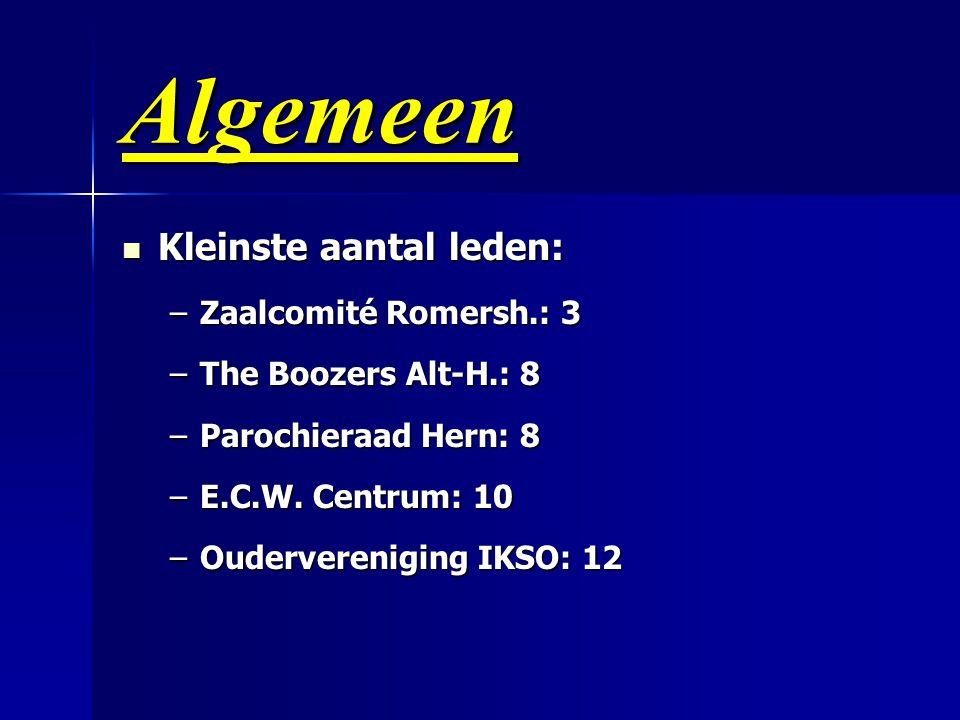 Algemeen  Kleinste aantal leden: –Zaalcomité Romersh.: 3 –The Boozers Alt-H.: 8 –Parochieraad Hern: 8 –E.C.W.