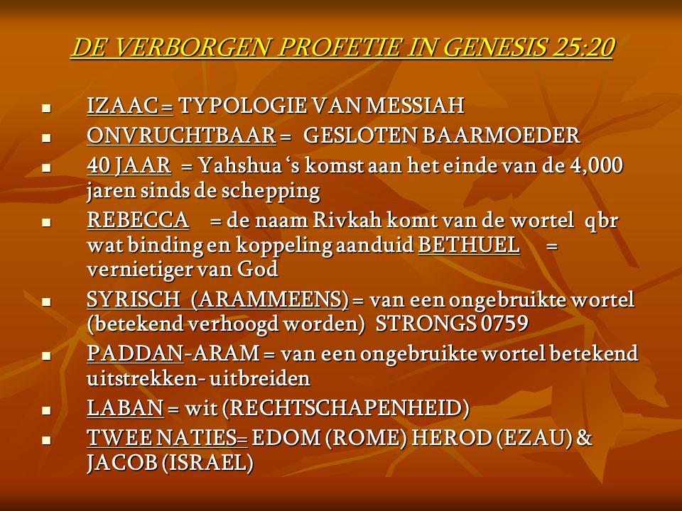 DE VERBORGEN PROFETIE IN GENESIS 25:20  IZAAC = TYPOLOGIE VAN MESSIAH  ONVRUCHTBAAR = GESLOTEN BAARMOEDER  40 JAAR = Yahshua 's komst aan het einde