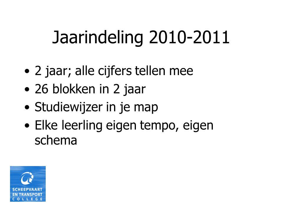 Jaarindeling 2010-2011 •2 jaar; alle cijfers tellen mee •26 blokken in 2 jaar •Studiewijzer in je map •Elke leerling eigen tempo, eigen schema