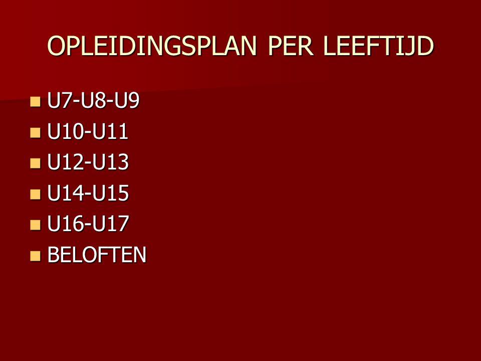 OPLEIDINGSPLAN PER LEEFTIJD  U7-U8-U9  U10-U11  U12-U13  U14-U15  U16-U17  BELOFTEN