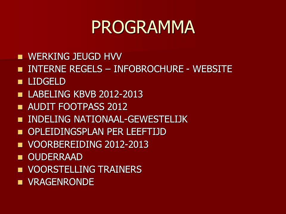 PROGRAMMA  WERKING JEUGD HVV  INTERNE REGELS – INFOBROCHURE - WEBSITE  LIDGELD  LABELING KBVB 2012-2013  AUDIT FOOTPASS 2012  INDELING NATIONAAL