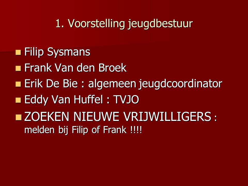 1. Voorstelling jeugdbestuur  Filip Sysmans  Frank Van den Broek  Erik De Bie : algemeen jeugdcoordinator  Eddy Van Huffel : TVJO  ZOEKEN NIEUWE