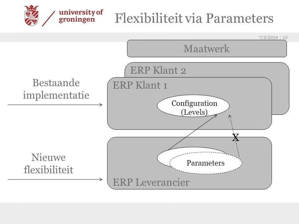Flexibiliteit via Parameters 7/3/2014   13 ERP Leverancier ERP Klant 1 ERP Klant 2 Configuration (Levels) Bestaande implementatie Nieuwe flexibiliteit