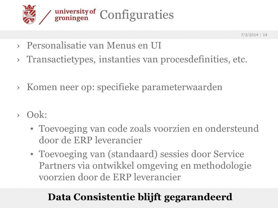 Configuraties ›Personalisatie van Menus en UI ›Transactietypes, instanties van procesdefinities, etc. ›Komen neer op: specifieke parameterwaarden ›Ook