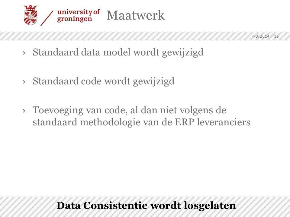 Maatwerk ›Standaard data model wordt gewijzigd ›Standaard code wordt gewijzigd ›Toevoeging van code, al dan niet volgens de standaard methodologie van