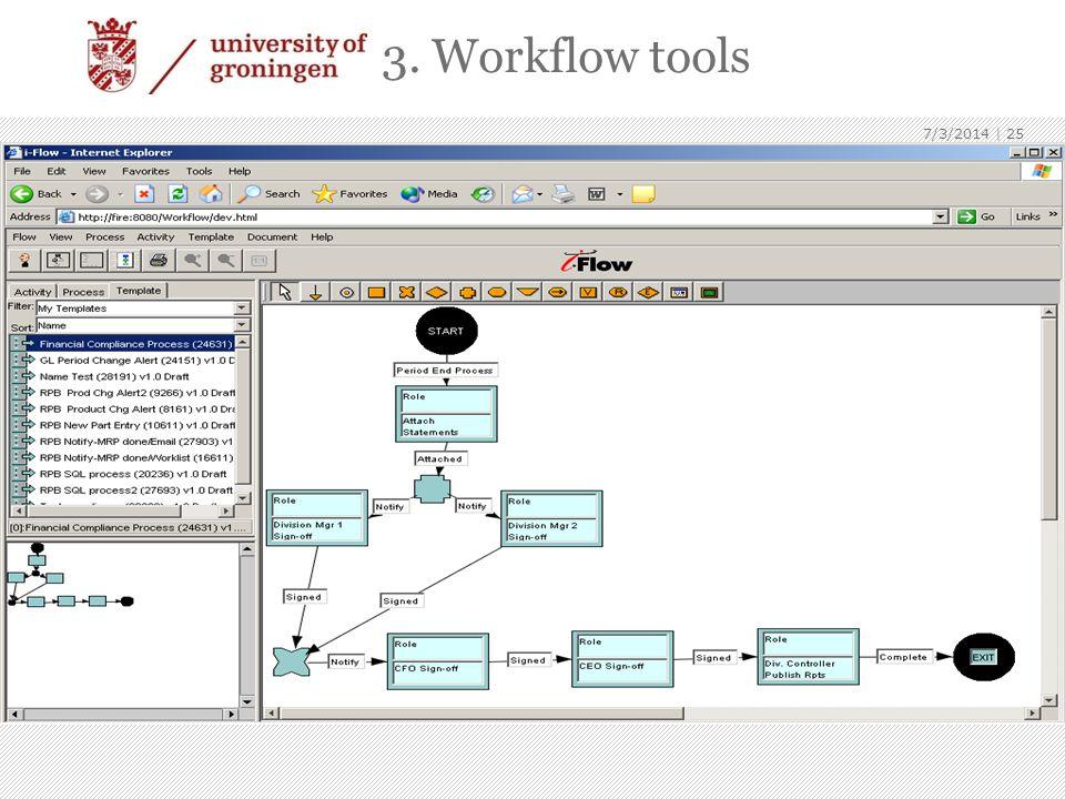 3. Workflow tools 7/3/2014   25