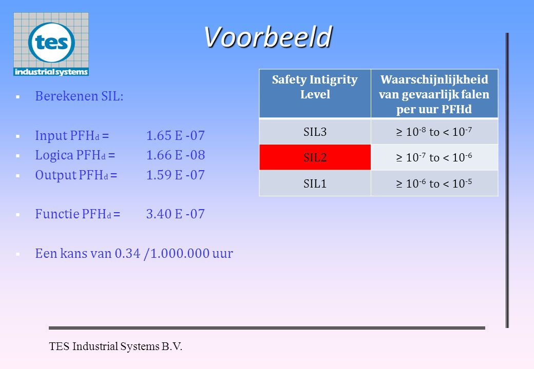 TES Industrial Systems B.V.