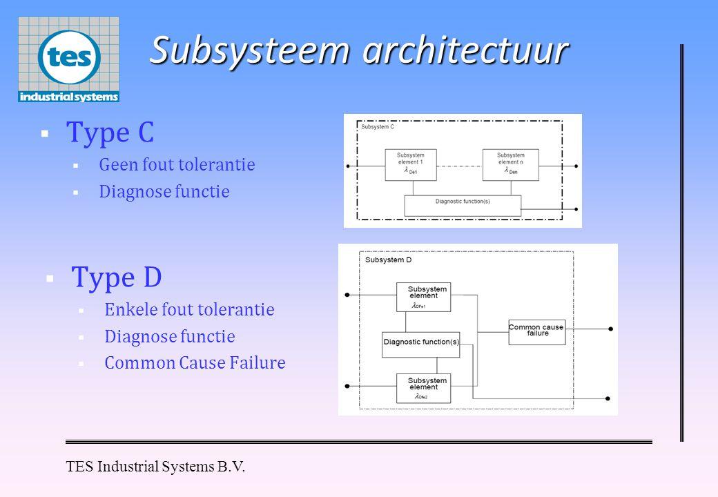 TES Industrial Systems B.V. Waarschijnlijkheid van gevaarlijk falen