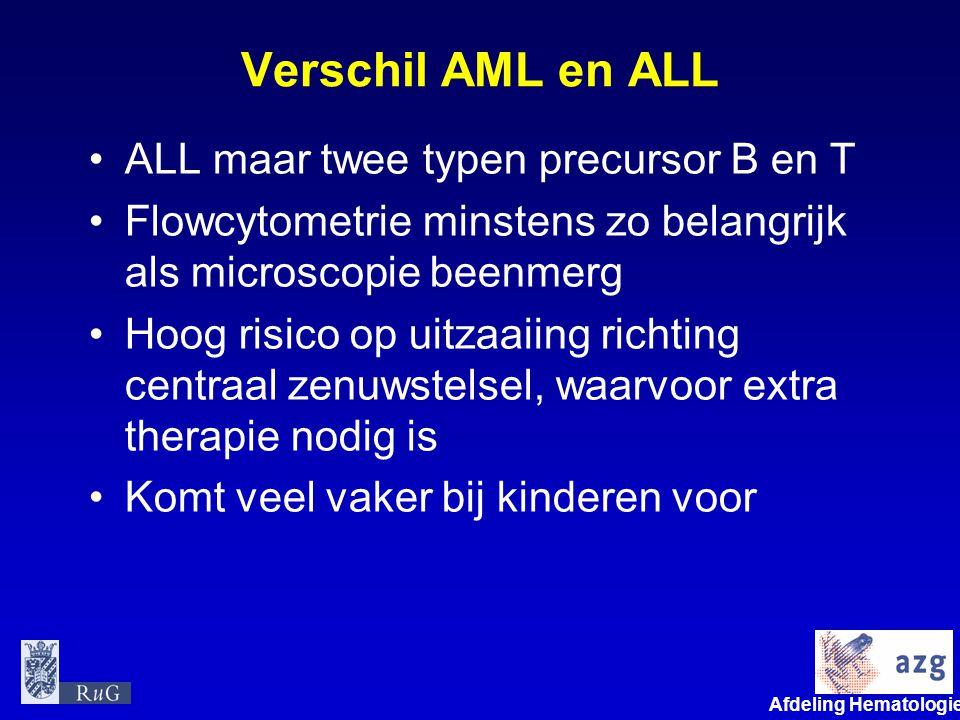 Afdeling Hematologie umcg Verschil AML en ALL •ALL maar twee typen precursor B en T •Flowcytometrie minstens zo belangrijk als microscopie beenmerg •H
