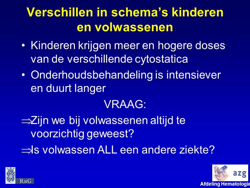 Afdeling Hematologie umcg Verschillen in schema's kinderen en volwassenen •Kinderen krijgen meer en hogere doses van de verschillende cytostatica •Ond