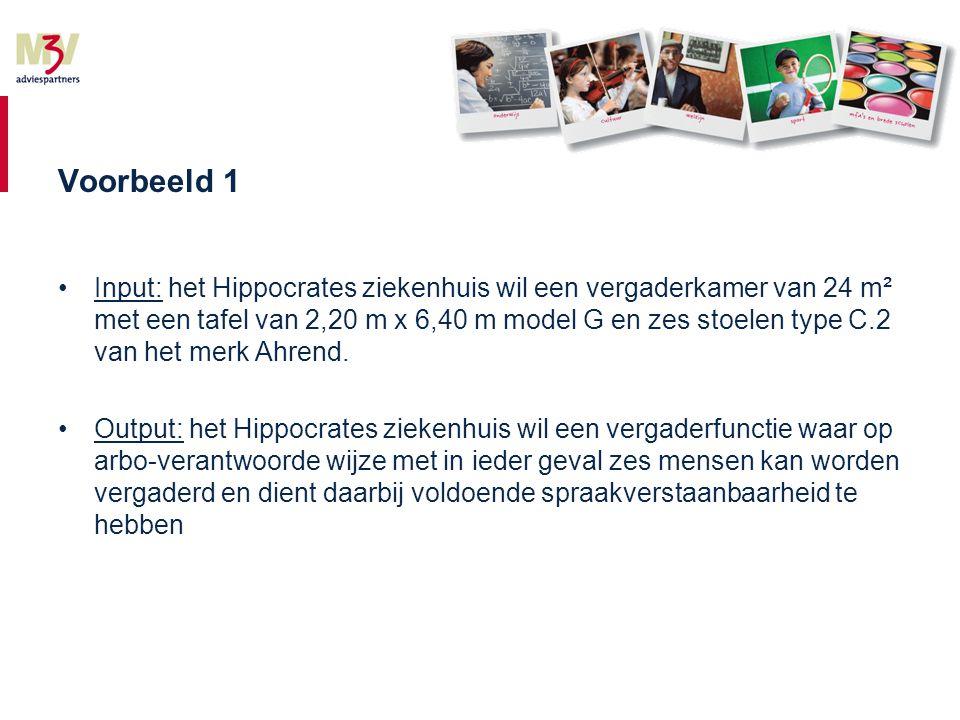 Voorbeeld 1 •Input: het Hippocrates ziekenhuis wil een vergaderkamer van 24 m² met een tafel van 2,20 m x 6,40 m model G en zes stoelen type C.2 van het merk Ahrend.