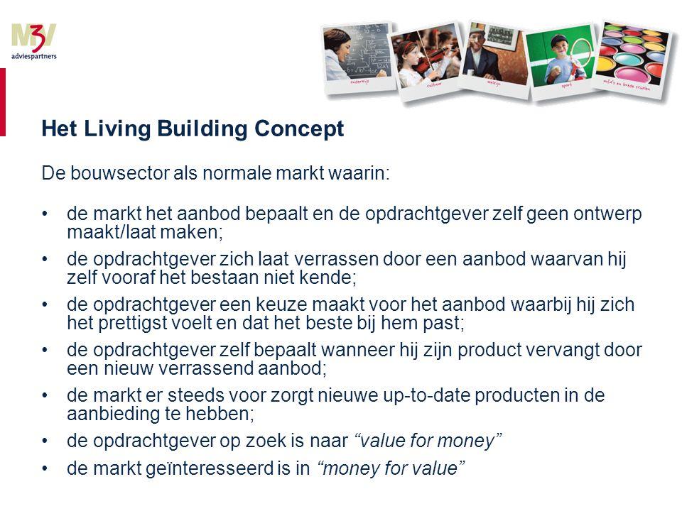 Het Living Building Concept De bouwsector als normale markt waarin: •de markt het aanbod bepaalt en de opdrachtgever zelf geen ontwerp maakt/laat maken; •de opdrachtgever zich laat verrassen door een aanbod waarvan hij zelf vooraf het bestaan niet kende; •de opdrachtgever een keuze maakt voor het aanbod waarbij hij zich het prettigst voelt en dat het beste bij hem past; •de opdrachtgever zelf bepaalt wanneer hij zijn product vervangt door een nieuw verrassend aanbod; •de markt er steeds voor zorgt nieuwe up-to-date producten in de aanbieding te hebben; •de opdrachtgever op zoek is naar value for money •de markt geïnteresseerd is in money for value