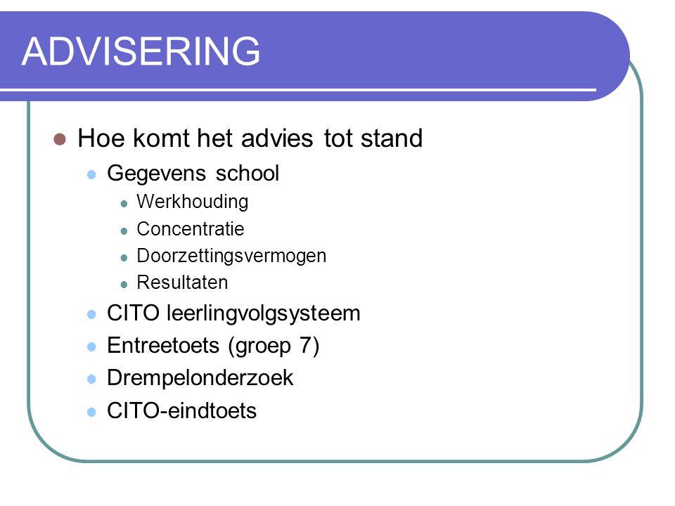 ADVISERING  Hoe komt het advies tot stand  Gegevens school  Werkhouding  Concentratie  Doorzettingsvermogen  Resultaten  CITO leerlingvolgsyste