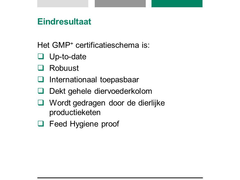 Eindresultaat Het GMP + certificatieschema is:  Up-to-date  Robuust  Internationaal toepasbaar  Dekt gehele diervoederkolom  Wordt gedragen door de dierlijke productieketen  Feed Hygiene proof
