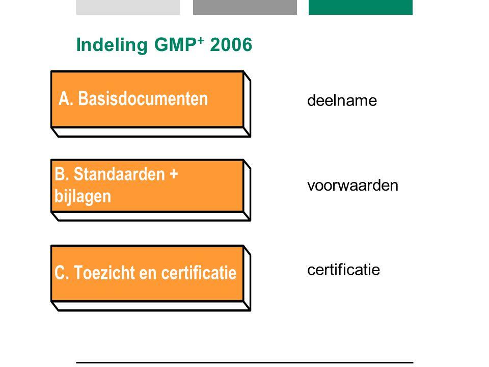 Indeling GMP + 2006 deelname voorwaarden certificatie