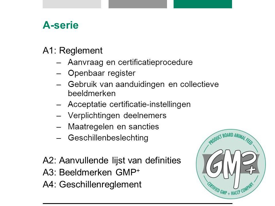 A-serie A1: Reglement –Aanvraag en certificatieprocedure –Openbaar register –Gebruik van aanduidingen en collectieve beeldmerken –Acceptatie certificatie-instellingen –Verplichtingen deelnemers –Maatregelen en sancties –Geschillenbeslechting A2: Aanvullende lijst van definities A3: Beeldmerken GMP + A4: Geschillenreglement