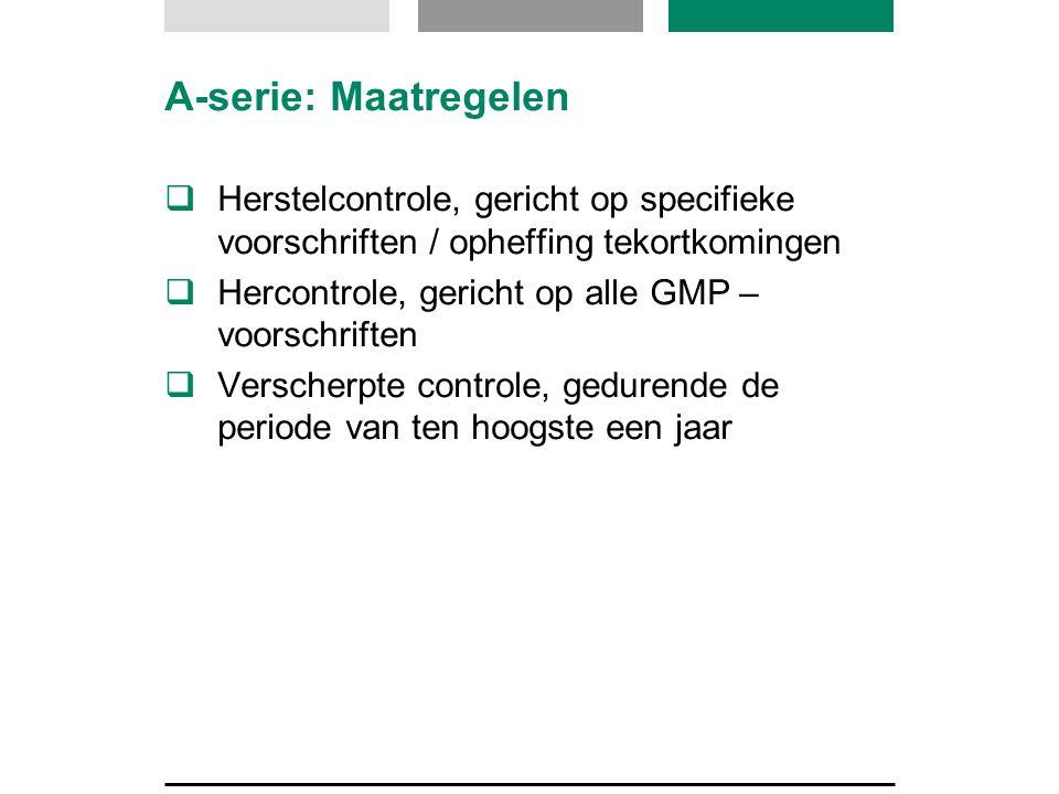 A-serie: Sancties  Schorsing GMP + -certificaat (3 mnd)  Intrekking GMP + -certificaat (1 jaar uitsluiting)  Publicatie geconstateerde overtreding, toegepaste maatregel of sanctie, met vermelding van naam deelnemer