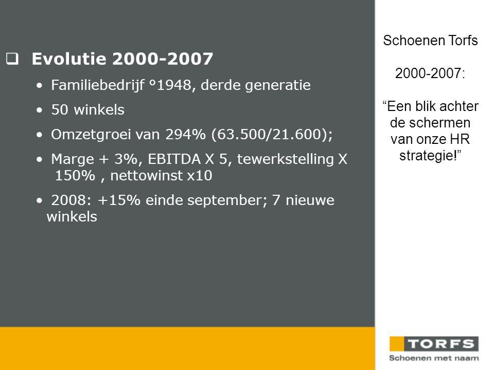  Evolutie 2000-2007 • Familiebedrijf °1948, derde generatie • 50 winkels • Omzetgroei van 294% (63.500/21.600); • Marge + 3%, EBITDA X 5, tewerkstelling X 150%, nettowinst x10 • 2008: +15% einde september; 7 nieuwe winkels Schoenen Torfs 2000-2007: Een blik achter de schermen van onze HR strategie!