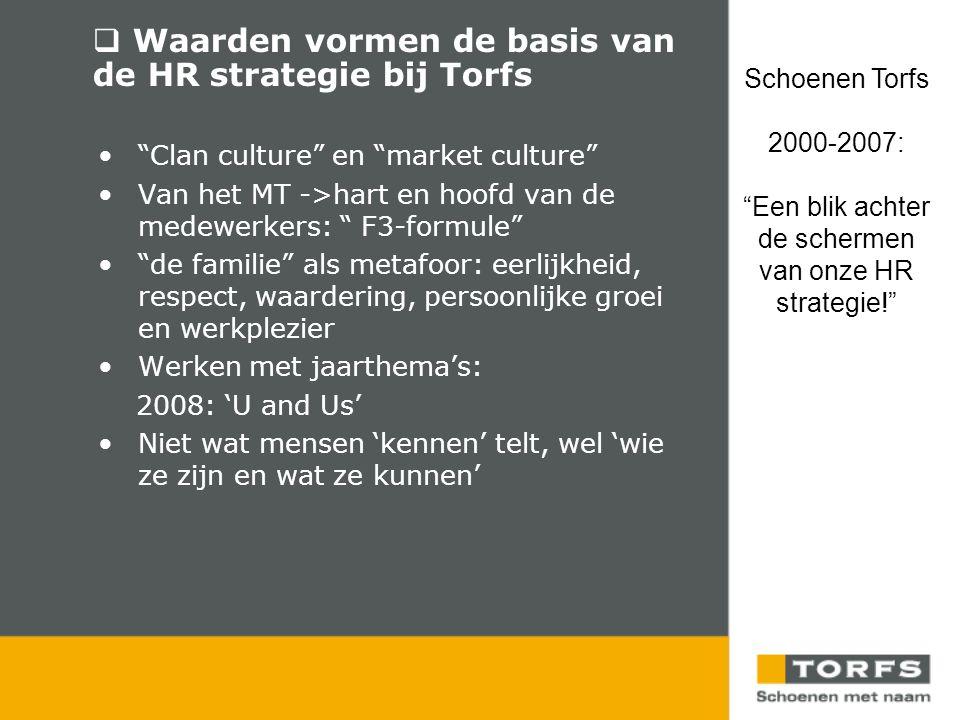 • Clan culture en market culture •Van het MT ->hart en hoofd van de medewerkers: F3-formule • de familie als metafoor: eerlijkheid, respect, waardering, persoonlijke groei en werkplezier •Werken met jaarthema's: 2008: 'U and Us' •Niet wat mensen 'kennen' telt, wel 'wie ze zijn en wat ze kunnen' Schoenen Torfs 2000-2007: Een blik achter de schermen van onze HR strategie!  Waarden vormen de basis van de HR strategie bij Torfs