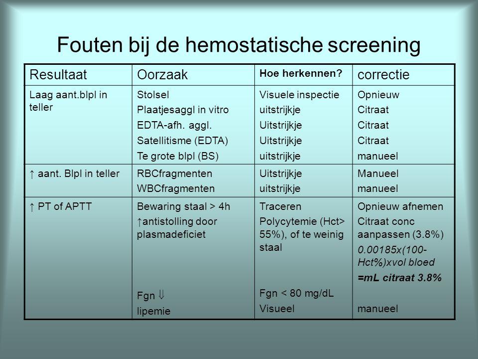 Fouten bij de hemostatische screening ResultaatOorzaak Hoe herkennen? correctie Laag aant.blpl in teller Stolsel Plaatjesaggl in vitro EDTA-afh. aggl.