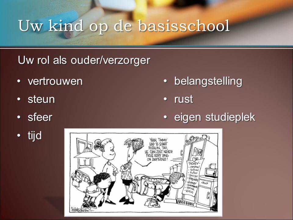 Uw kind op de basisschool Uw rol als ouder/verzorger •vertrouwen •steun •sfeer •tijd •belangstelling •rust •eigen studieplek