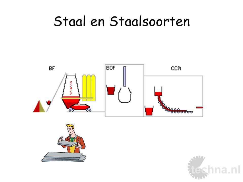 Staal en Staalsoorten