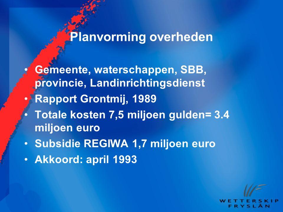 Planvorming overheden •Gemeente, waterschappen, SBB, provincie, Landinrichtingsdienst •Rapport Grontmij, 1989 •Totale kosten 7,5 miljoen gulden= 3.4 m