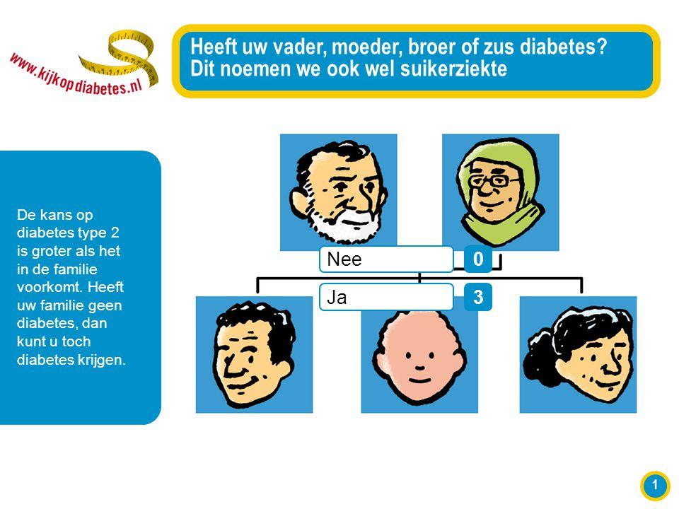 1 Heeft uw vader, moeder, broer of zus diabetes? Dit noemen we ook wel suikerziekte De kans op diabetes type 2 is groter als het in de familie voorkom