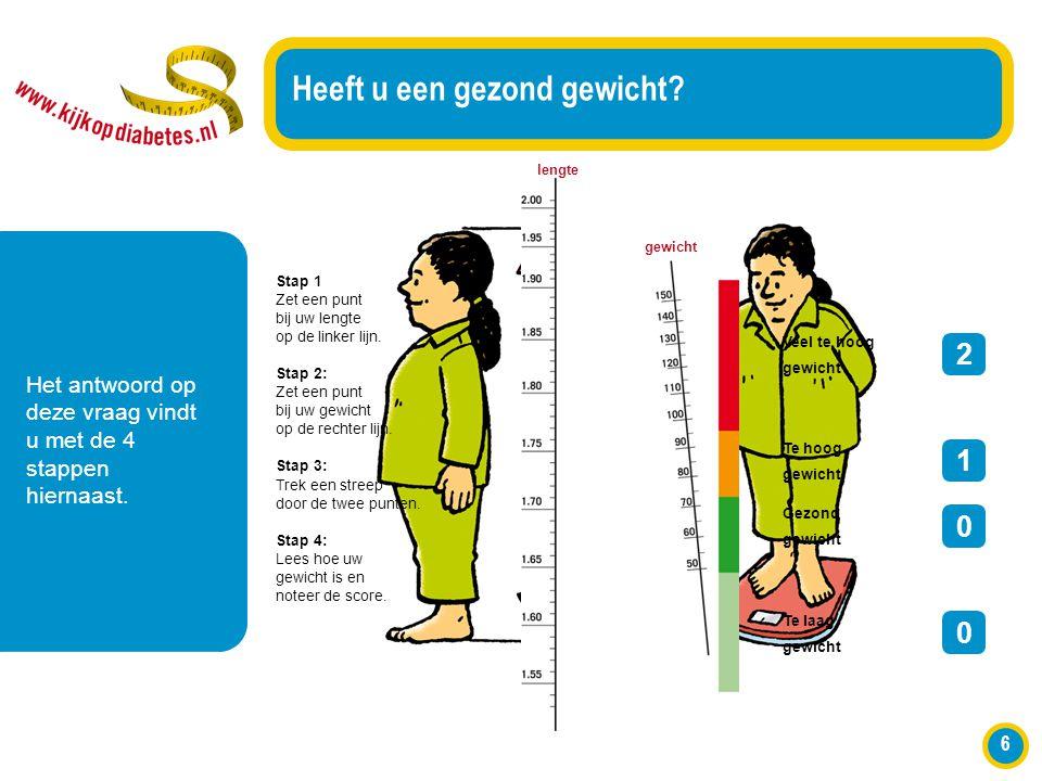 6 Heeft u een gezond gewicht? Het antwoord op deze vraag vindt u met de 4 stappen hiernaast. 2 1 Stap 1 Zet een punt bij uw lengte op de linker lijn.