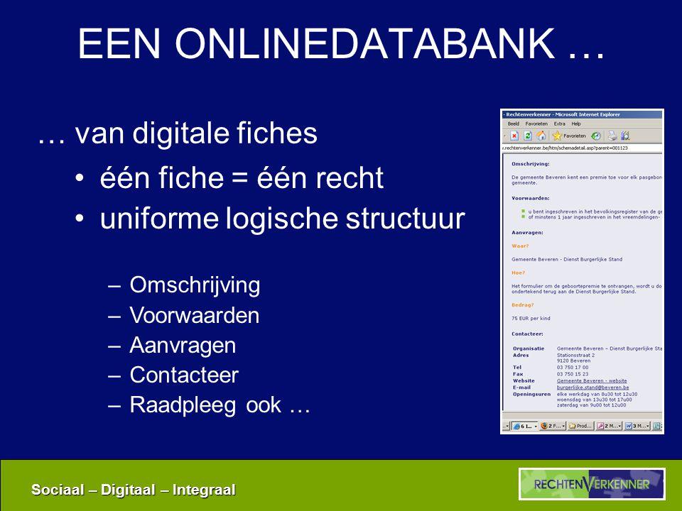 Sociaal – Digitaal – Integraal EEN ONLINEDATABANK … … van digitale fiches •één fiche = één recht •uniforme logische structuur –Omschrijving –Voorwaarden –Aanvragen –Contacteer –Raadpleeg ook …